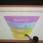 Capacity development for election management (Inde)